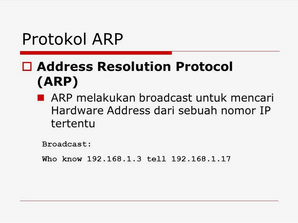 Protokol ARP  Address Resolution Protocol (ARP) ARP melakukan broadcast untuk mencari Hardware Address dari sebuah nomor IP tertentu Broadcast: Who k