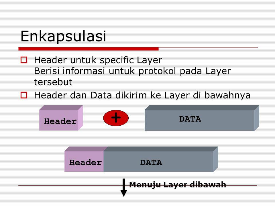 Header Enkapsulasi  Header untuk specific Layer Berisi informasi untuk protokol pada Layer tersebut  Header dan Data dikirim ke Layer di bawahnya DA