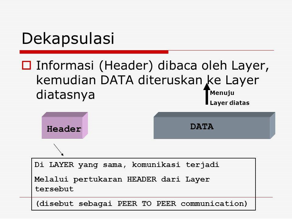 Dekapsulasi  Informasi (Header) dibaca oleh Layer, kemudian DATA diteruskan ke Layer diatasnya DATA Header Di LAYER yang sama, komunikasi terjadi Mel