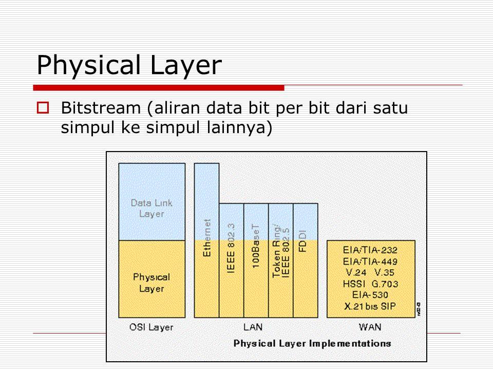 Physical Layer  Bitstream (aliran data bit per bit dari satu simpul ke simpul lainnya)