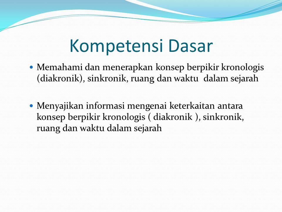 Pembabakan Sejarah Indonesia 1.Zaman Pra-aksara 2.
