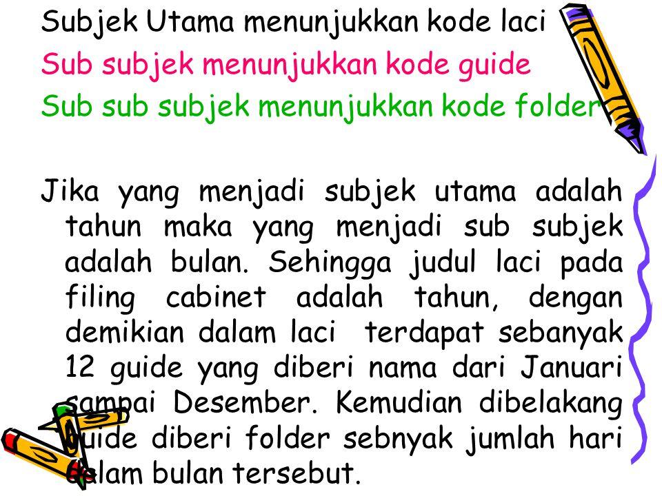 Subjek Utama menunjukkan kode laci Sub subjek menunjukkan kode guide Sub sub subjek menunjukkan kode folder Jika yang menjadi subjek utama adalah tahun maka yang menjadi sub subjek adalah bulan.