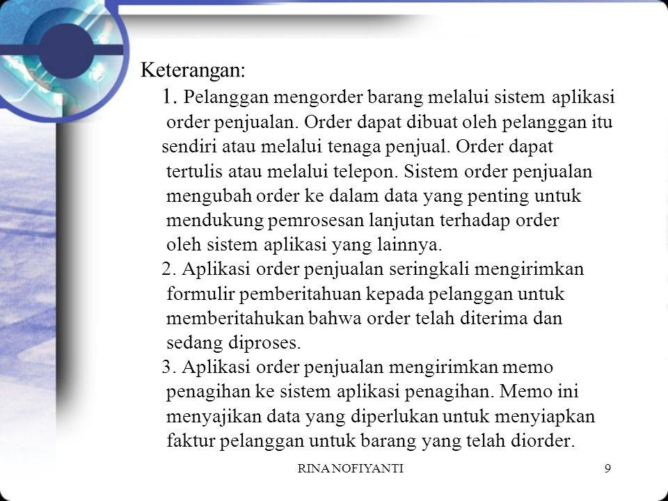 RINA NOFIYANTI9 Keterangan: 1.Pelanggan mengorder barang melalui sistem aplikasi order penjualan.