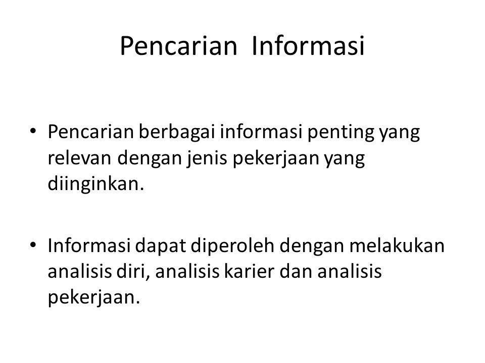 Pencarian Informasi Pencarian berbagai informasi penting yang relevan dengan jenis pekerjaan yang diinginkan. Informasi dapat diperoleh dengan melakuk
