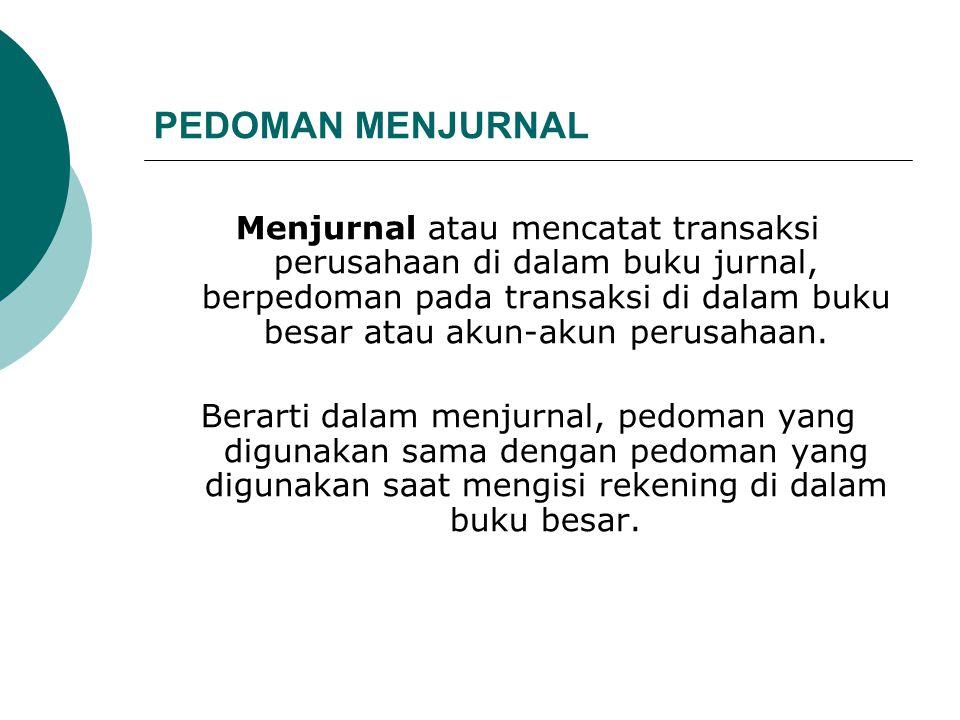 PEDOMAN MENJURNAL + - AktivaHutang + - + - Modal + - Penjualan + - Beban + - Prive / Diveden