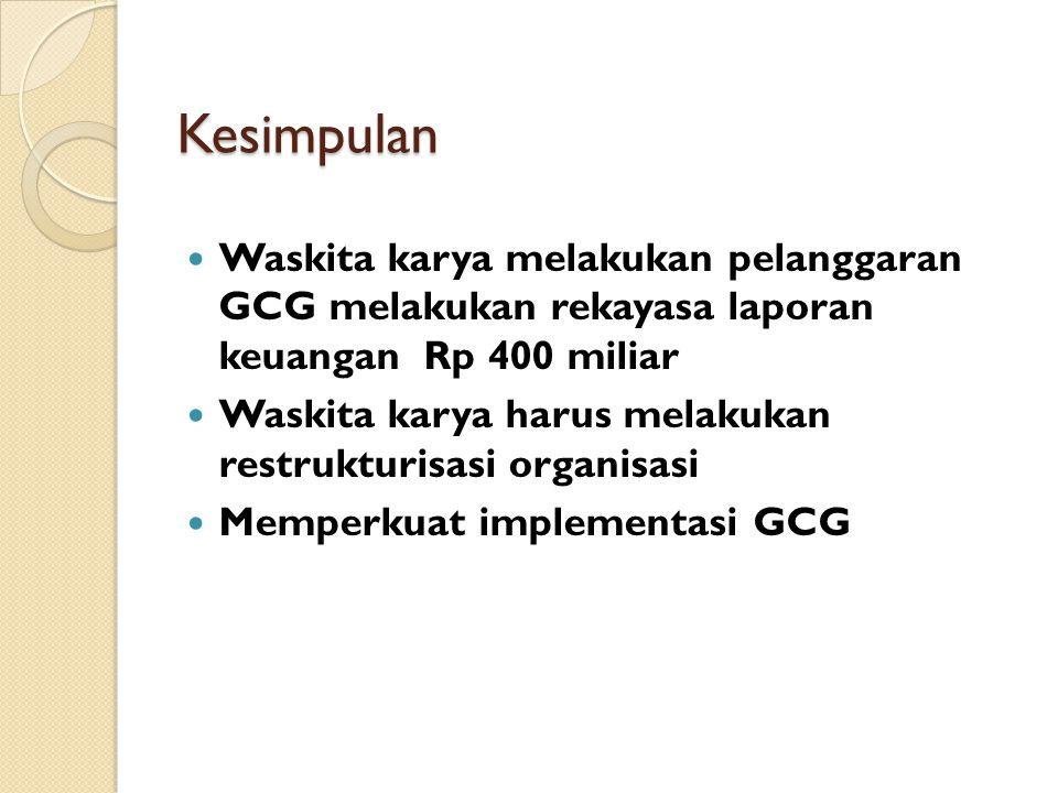 Kesimpulan Waskita karya melakukan pelanggaran GCG melakukan rekayasa laporan keuangan Rp 400 miliar Waskita karya harus melakukan restrukturisasi org