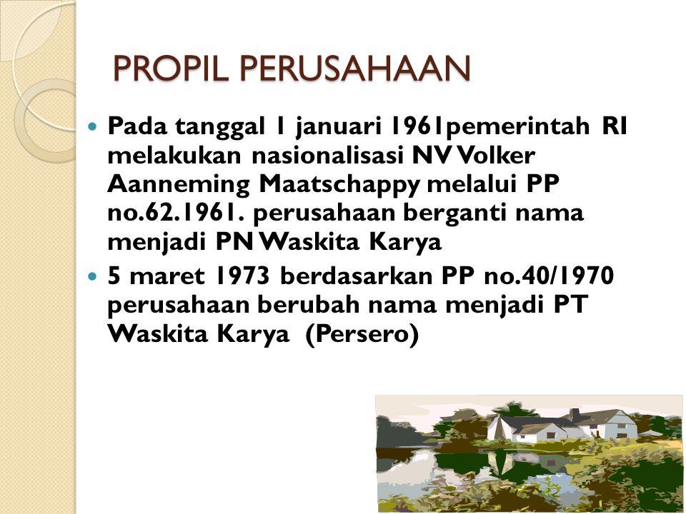 PROPIL PERUSAHAAN Pada tanggal 1 januari 1961pemerintah RI melakukan nasionalisasi NV Volker Aanneming Maatschappy melalui PP no.62.1961. perusahaan b