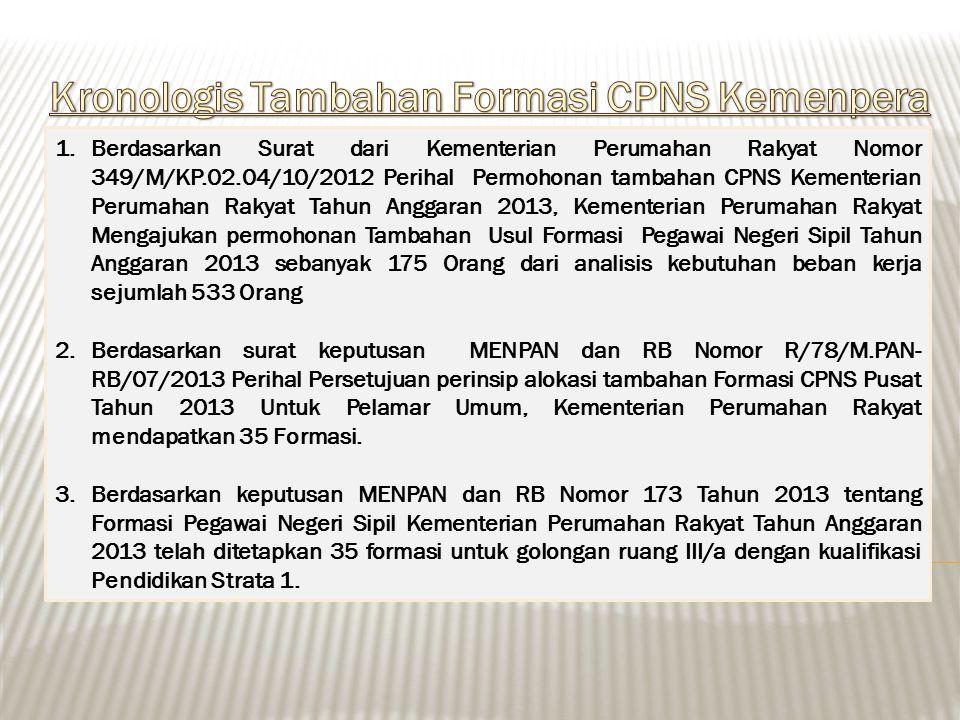 1.Berdasarkan Surat dari Kementerian Perumahan Rakyat Nomor 349/M/KP.02.04/10/2012 Perihal Permohonan tambahan CPNS Kementerian Perumahan Rakyat Tahun Anggaran 2013, Kementerian Perumahan Rakyat Mengajukan permohonan Tambahan Usul Formasi Pegawai Negeri Sipil Tahun Anggaran 2013 sebanyak 175 Orang dari analisis kebutuhan beban kerja sejumlah 533 Orang 2.Berdasarkan surat keputusan MENPAN dan RB Nomor R/78/M.PAN- RB/07/2013 Perihal Persetujuan perinsip alokasi tambahan Formasi CPNS Pusat Tahun 2013 Untuk Pelamar Umum, Kementerian Perumahan Rakyat mendapatkan 35 Formasi.