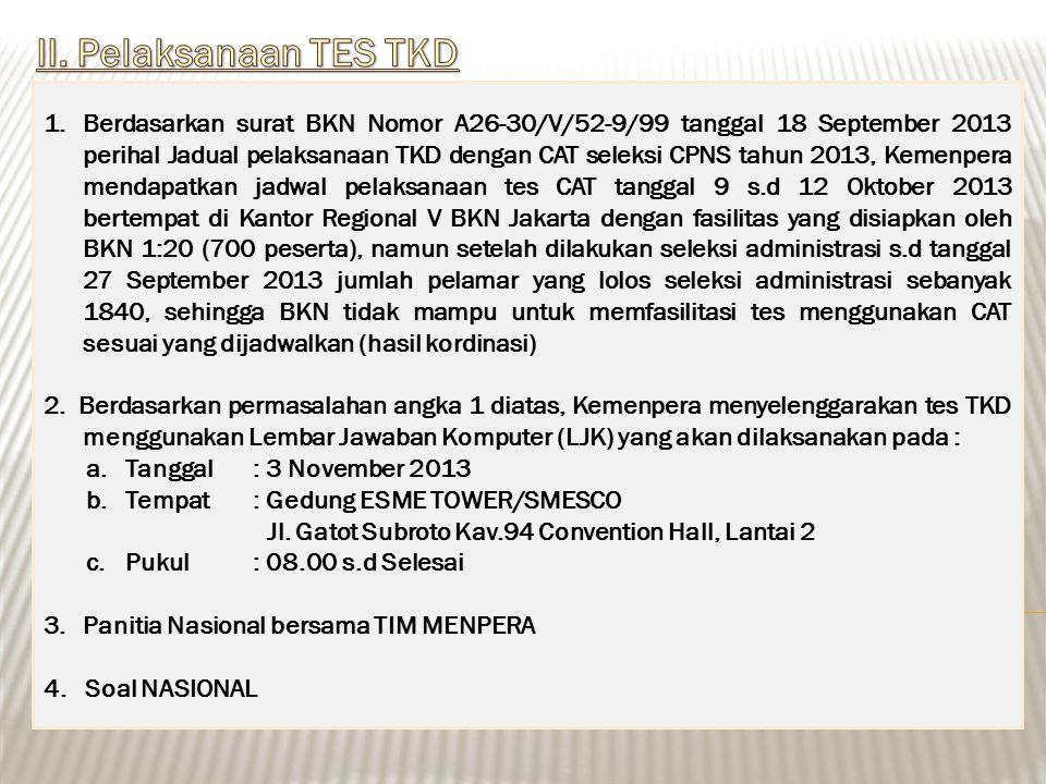 1.Berdasarkan surat BKN Nomor A26-30/V/52-9/99 tanggal 18 September 2013 perihal Jadual pelaksanaan TKD dengan CAT seleksi CPNS tahun 2013, Kemenpera mendapatkan jadwal pelaksanaan tes CAT tanggal 9 s.d 12 Oktober 2013 bertempat di Kantor Regional V BKN Jakarta dengan fasilitas yang disiapkan oleh BKN 1:20 (700 peserta), namun setelah dilakukan seleksi administrasi s.d tanggal 27 September 2013 jumlah pelamar yang lolos seleksi administrasi sebanyak 1840, sehingga BKN tidak mampu untuk memfasilitasi tes menggunakan CAT sesuai yang dijadwalkan (hasil kordinasi) 2.
