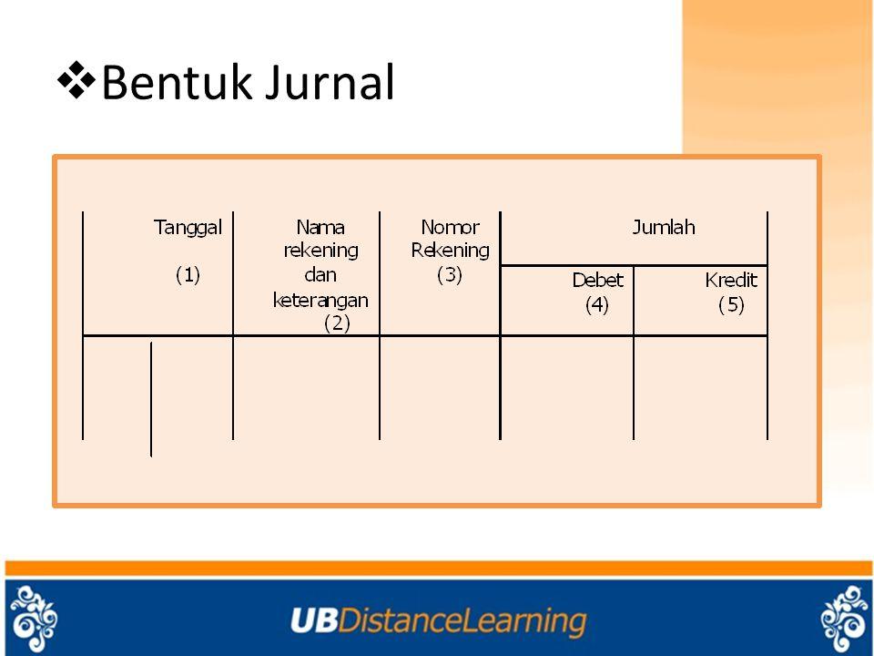  Pemakaian kolom-kolom dalam lembar jurnal adalah sebagi berikut: Kolom (1)untuk mencatat tanggal terjadinya transaksi.