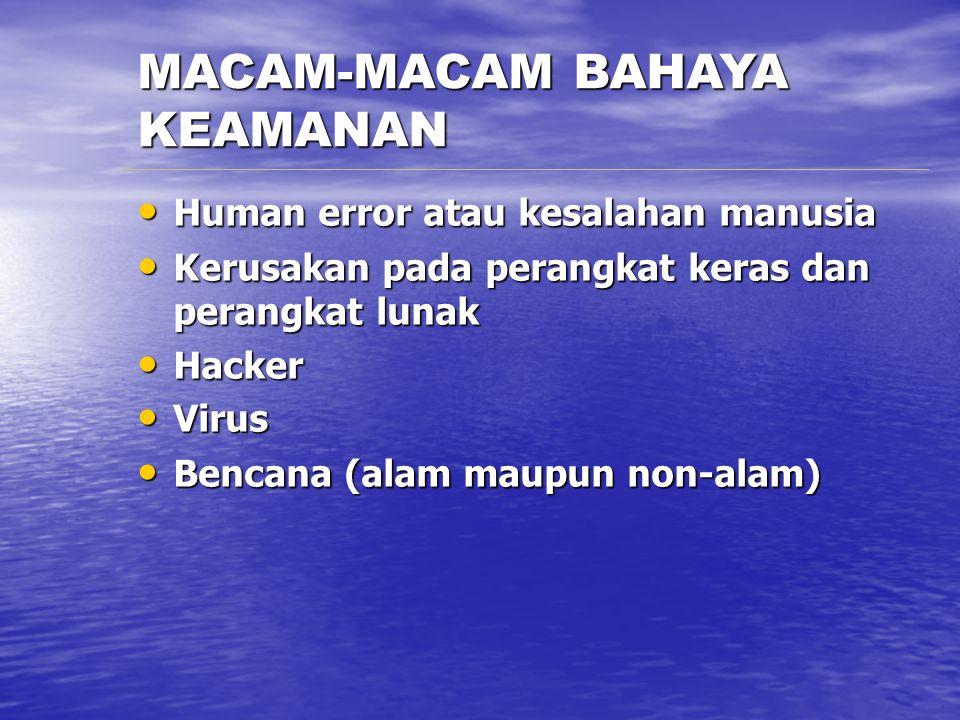 MACAM-MACAM BAHAYA KEAMANAN Human error atau kesalahan manusia Human error atau kesalahan manusia Kerusakan pada perangkat keras dan perangkat lunak Kerusakan pada perangkat keras dan perangkat lunak Hacker Hacker Virus Virus Bencana (alam maupun non-alam) Bencana (alam maupun non-alam)
