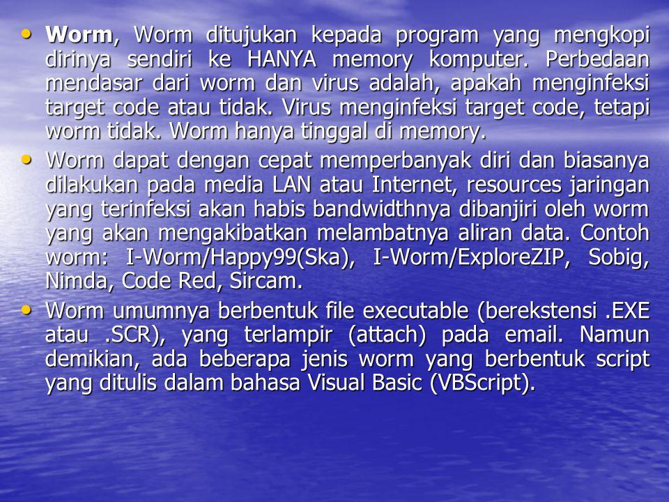 Worm, Worm ditujukan kepada program yang mengkopi dirinya sendiri ke HANYA memory komputer.