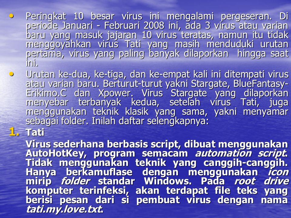 Peringkat 10 besar virus ini mengalami pergeseran. Di periode Januari - Februari 2008 ini, ada 3 virus atau varian baru yang masuk jajaran 10 virus te
