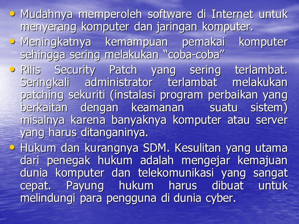 Mudahnya memperoleh software di Internet untuk menyerang komputer dan jaringan komputer. Mudahnya memperoleh software di Internet untuk menyerang komp