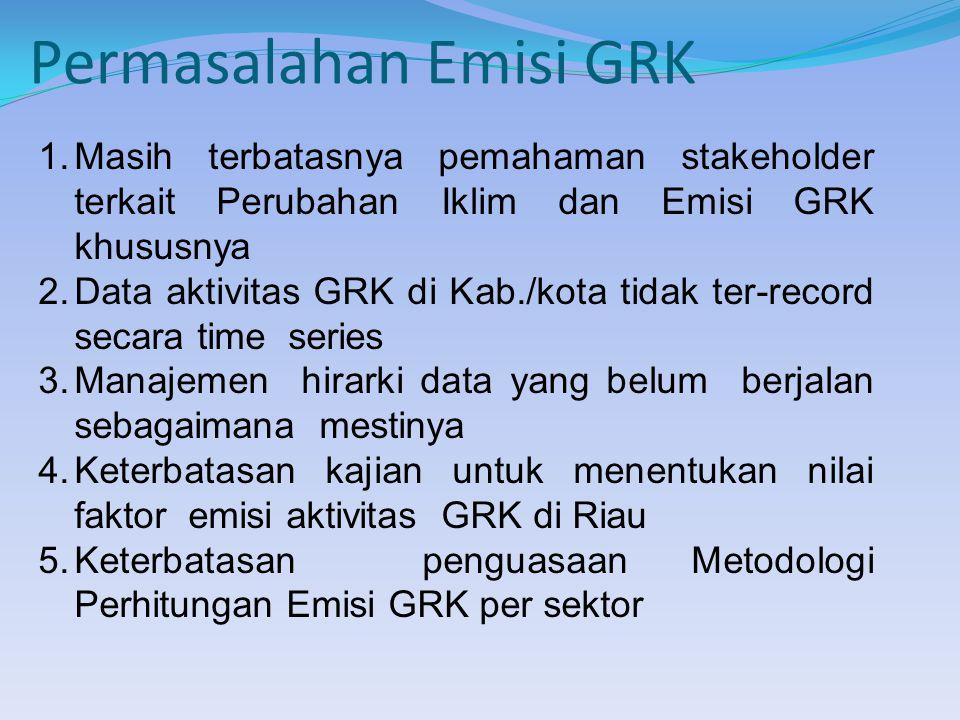 Permasalahan Emisi GRK 1.Masih terbatasnya pemahaman stakeholder terkait Perubahan Iklim dan Emisi GRK khususnya 2.Data aktivitas GRK di Kab./kota tidak ter-record secara time series 3.Manajemen hirarki data yang belum berjalan sebagaimana mestinya 4.Keterbatasan kajian untuk menentukan nilai faktor emisi aktivitas GRK di Riau 5.Keterbatasan penguasaan Metodologi Perhitungan Emisi GRK per sektor