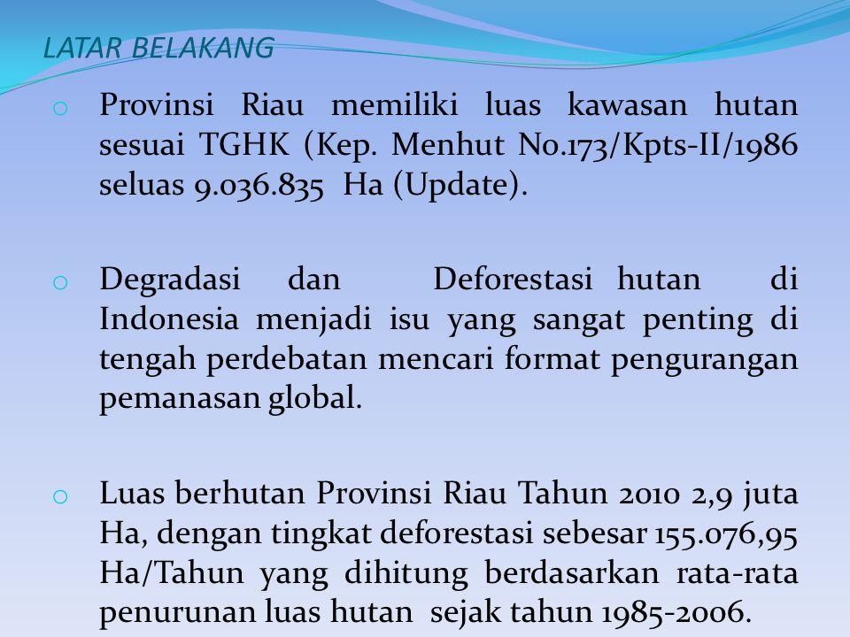LATAR BELAKANG o Provinsi Riau memiliki luas kawasan hutan sesuai TGHK (Kep.