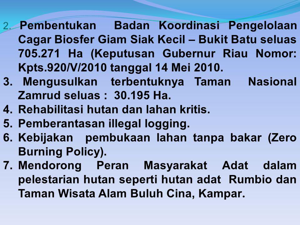 2. Pembentukan Badan Koordinasi Pengelolaan Cagar Biosfer Giam Siak Kecil – Bukit Batu seluas 705.271 Ha (Keputusan Gubernur Riau Nomor: Kpts.920/V/20