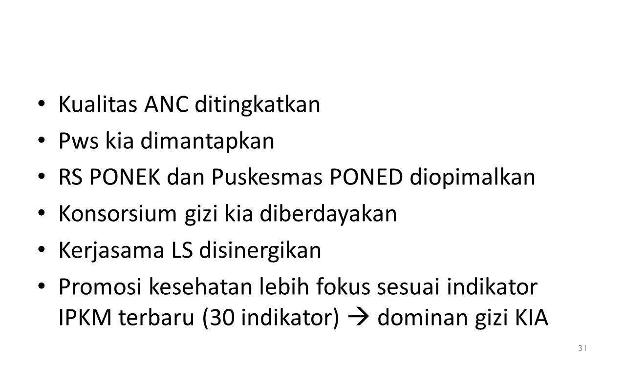 Kualitas ANC ditingkatkan Pws kia dimantapkan RS PONEK dan Puskesmas PONED diopimalkan Konsorsium gizi kia diberdayakan Kerjasama LS disinergikan Prom