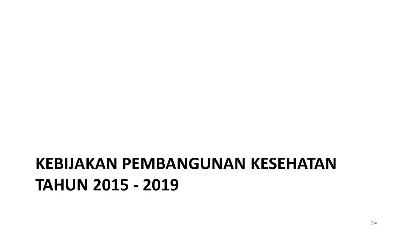 KEBIJAKAN PEMBANGUNAN KESEHATAN TAHUN 2015 - 2019 34