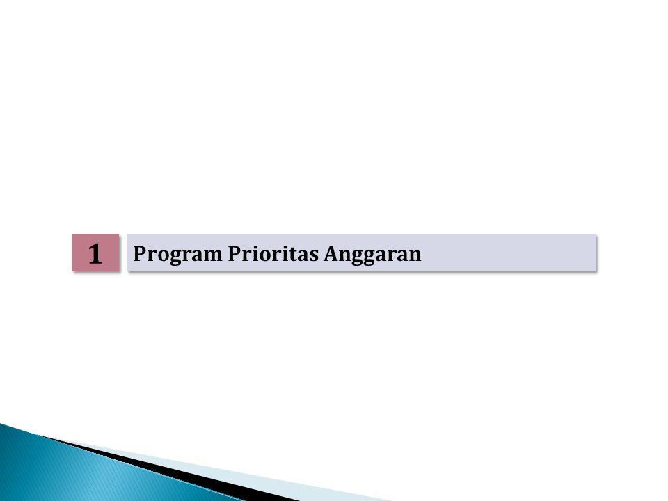 1 1 Program Prioritas Anggaran