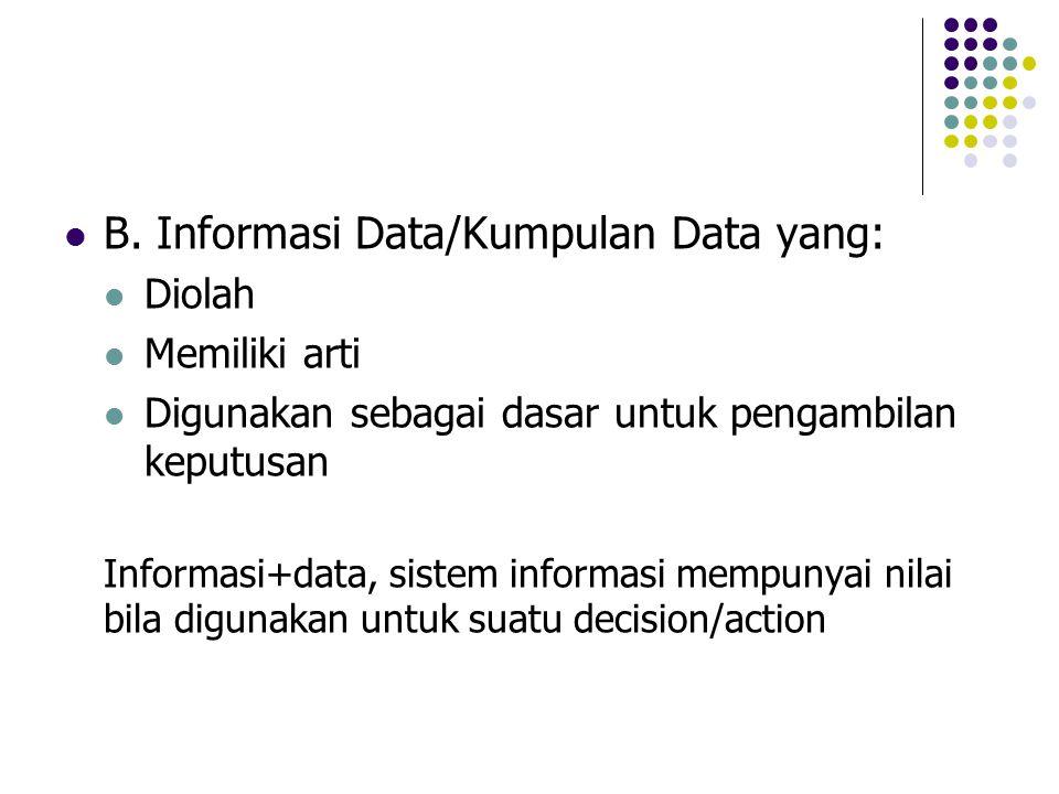 B. Informasi Data/Kumpulan Data yang: Diolah Memiliki arti Digunakan sebagai dasar untuk pengambilan keputusan Informasi+data, sistem informasi mempun