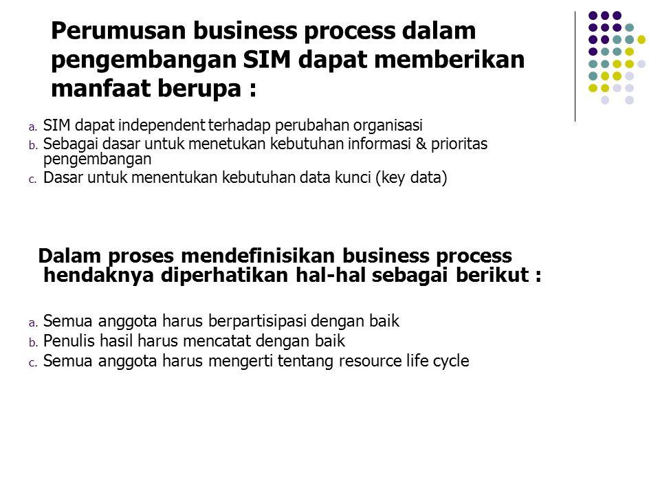 Perumusan business process dalam pengembangan SIM dapat memberikan manfaat berupa : a. SIM dapat independent terhadap perubahan organisasi b. Sebagai