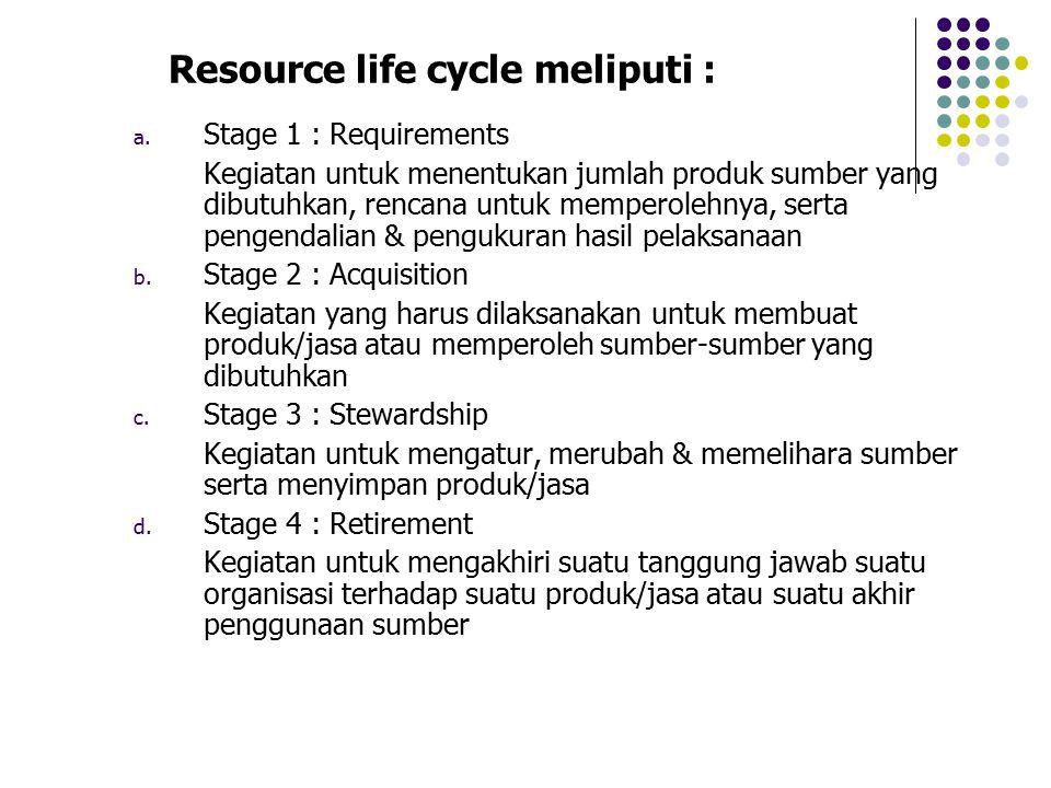 Resource life cycle meliputi : a. Stage 1 : Requirements Kegiatan untuk menentukan jumlah produk sumber yang dibutuhkan, rencana untuk memperolehnya,