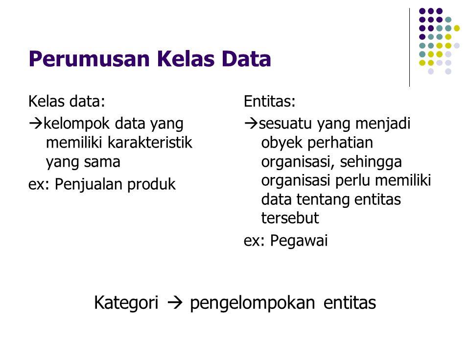 Perumusan Kelas Data Kelas data:  kelompok data yang memiliki karakteristik yang sama ex: Penjualan produk Entitas:  sesuatu yang menjadi obyek perh