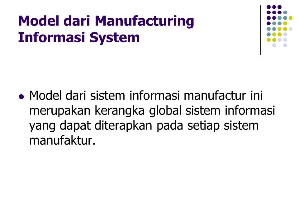Model dari Manufacturing Informasi System Model dari sistem informasi manufactur ini merupakan kerangka global sistem informasi yang dapat diterapkan