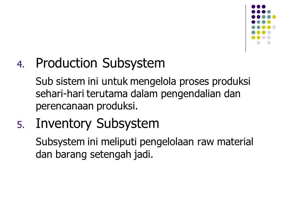4. Production Subsystem Sub sistem ini untuk mengelola proses produksi sehari-hari terutama dalam pengendalian dan perencanaan produksi. 5. Inventory