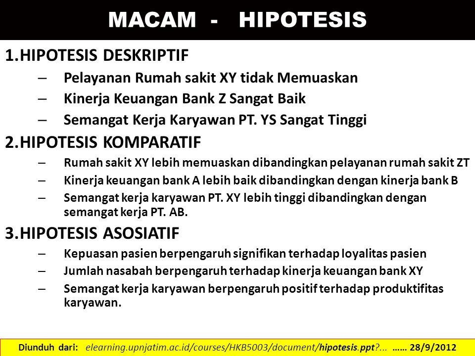 MACAM - HIPOTESIS 1.HIPOTESIS DESKRIPTIF – Pelayanan Rumah sakit XY tidak Memuaskan – Kinerja Keuangan Bank Z Sangat Baik – Semangat Kerja Karyawan PT