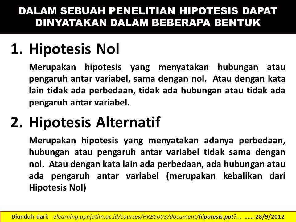 DALAM SEBUAH PENELITIAN HIPOTESIS DAPAT DINYATAKAN DALAM BEBERAPA BENTUK 1.Hipotesis Nol Merupakan hipotesis yang menyatakan hubungan atau pengaruh an