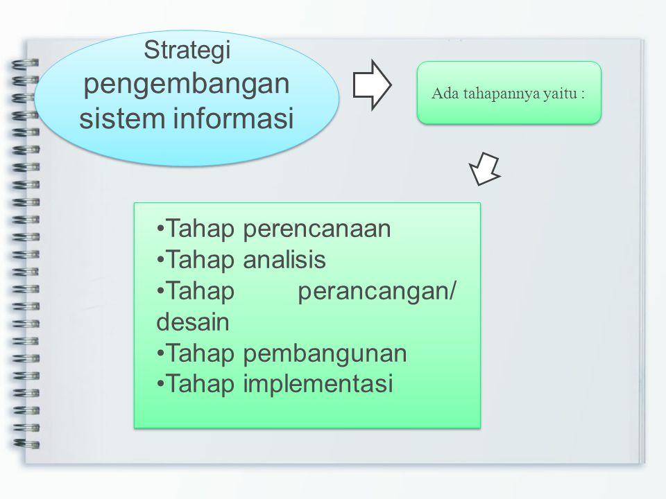 Strategi pengembangan sistem informasi Ada tahapannya yaitu : Tahap perencanaan Tahap analisis Tahap perancangan/ desain Tahap pembangunan Tahap imple