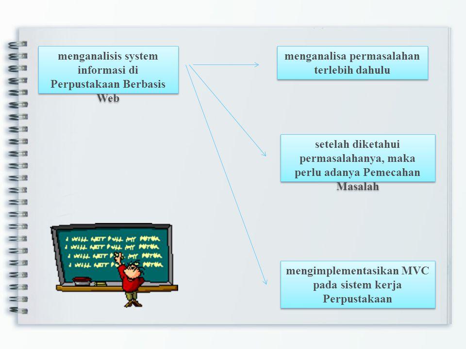 menganalisis system informasi di Perpustakaan Berbasis Web menganalisa permasalahan terlebih dahulu setelah diketahui permasalahanya, maka perlu adany