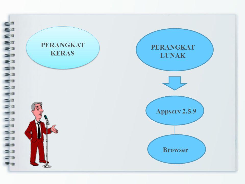 PERANGKAT KERAS PERANGKAT LUNAK Appserv 2.5.9 Browser