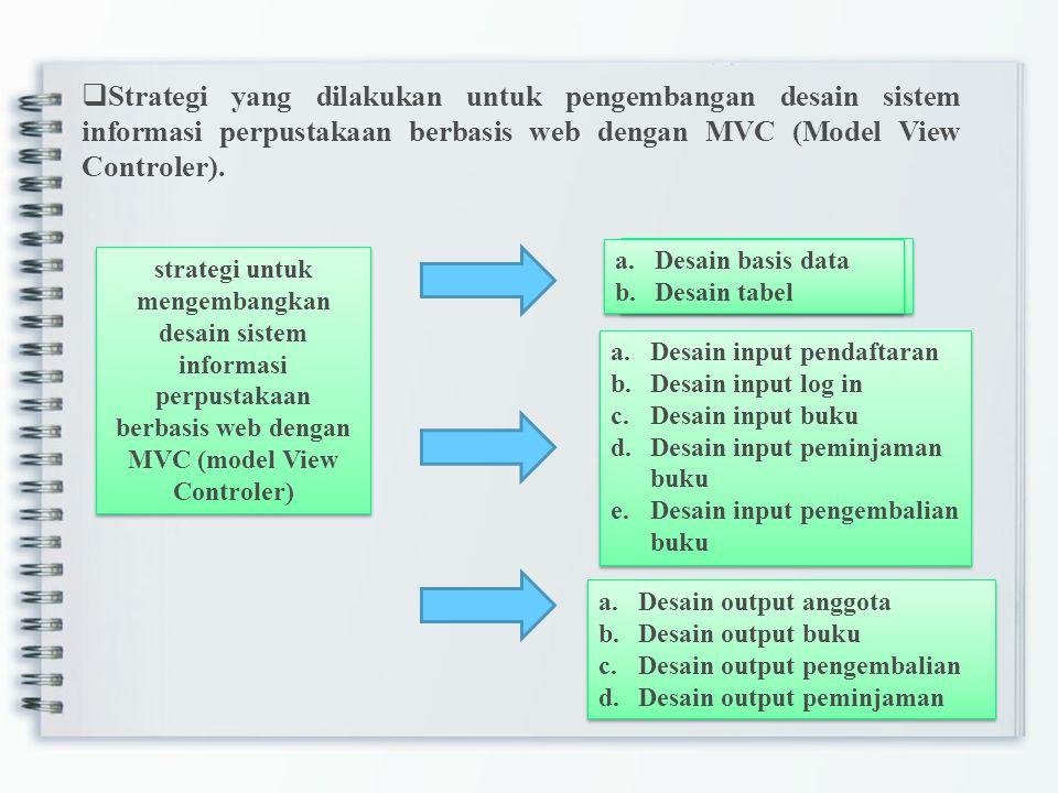  Strategi yang dilakukan untuk pengembangan desain sistem informasi perpustakaan berbasis web dengan MVC (Model View Controler). strategi untuk menge