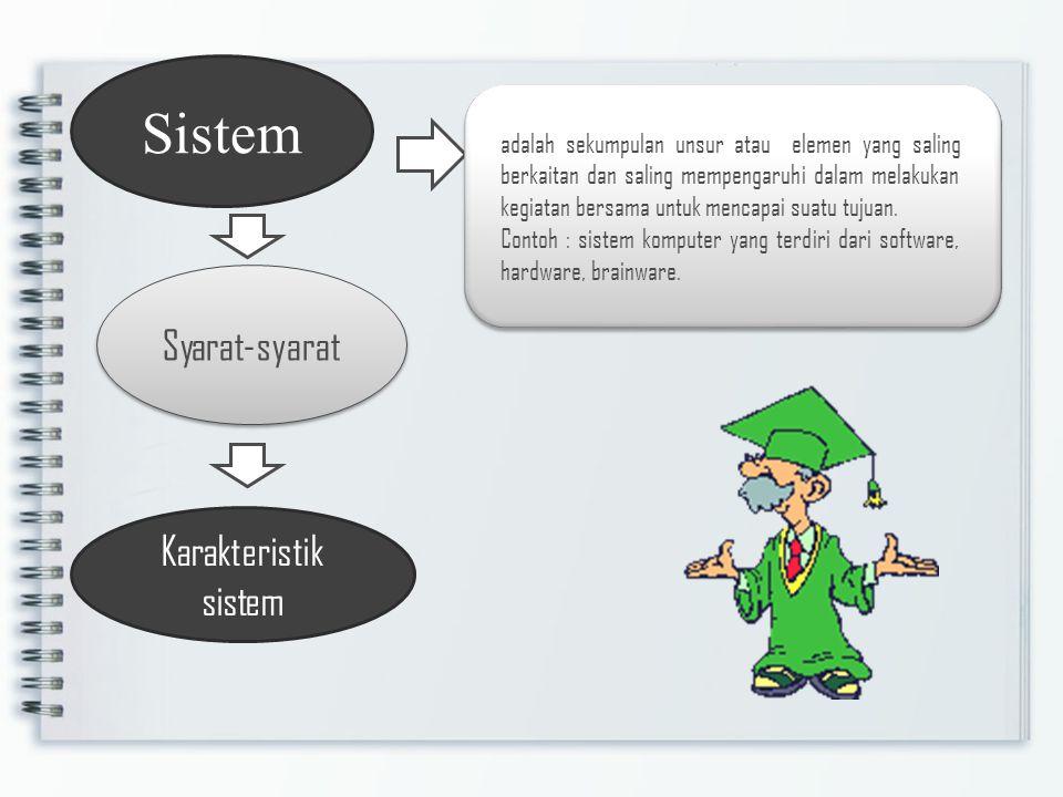 Sistem Syarat-syarat adalah sekumpulan unsur atau elemen yang saling berkaitan dan saling mempengaruhi dalam melakukan kegiatan bersama untuk mencapai