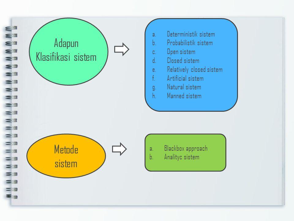 Adapun Klasifikasi sistem a.Deterministik sistem b.Probabilistik sistem c.Open sistem d.Closed sistem e.Relatively closed sistem f.Artificial sistem g