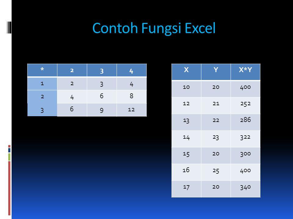 Contoh Fungsi Excel *234 1234 2468 36912 XYX*Y 1020400 1221252 1322286 1423322 1520300 1625400 1720340