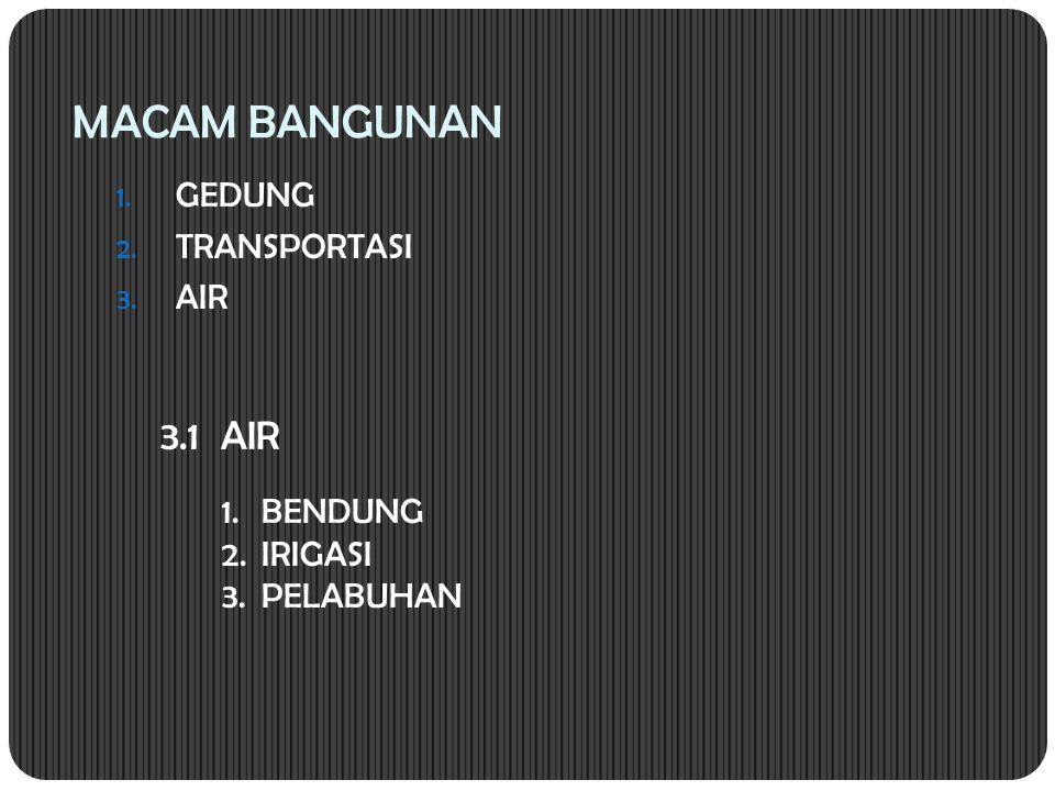 MACAM BANGUNAN 1. GEDUNG 2. TRANSPORTASI 3. AIR 1.BENDUNG 2.IRIGASI 3.PELABUHAN 3.1 AIR