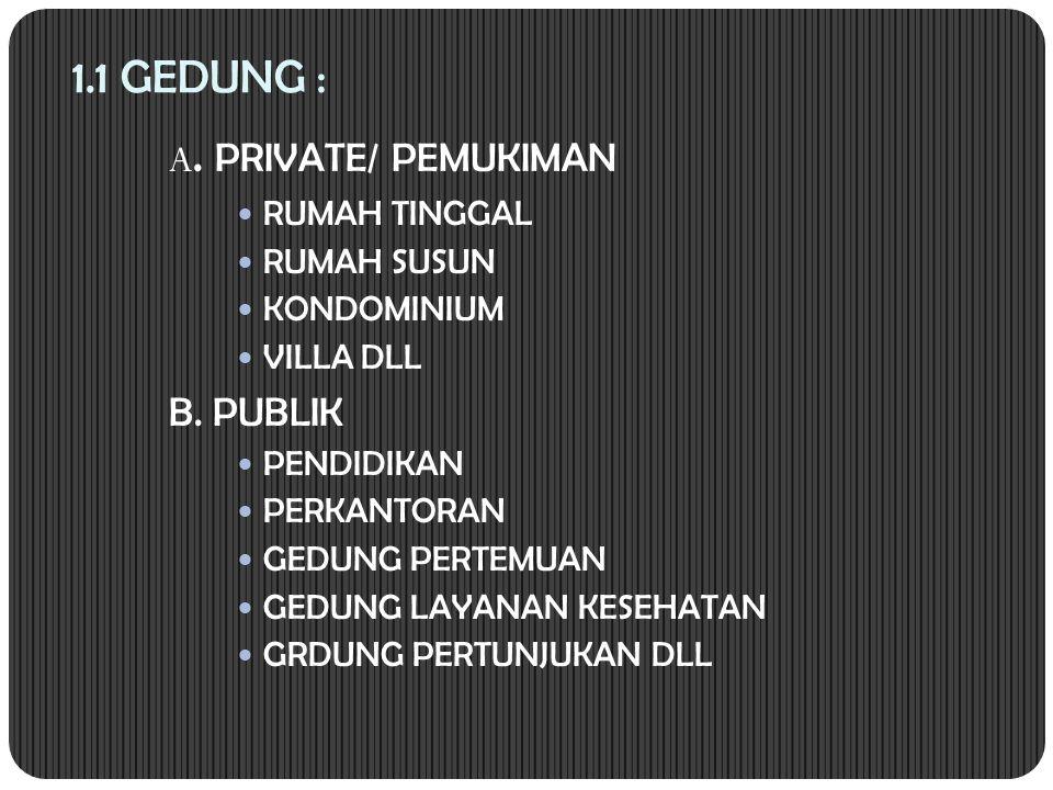 1.1 GEDUNG : A. PRIVATE/ PEMUKIMAN RUMAH TINGGAL RUMAH SUSUN KONDOMINIUM VILLA DLL B. PUBLIK PENDIDIKAN PERKANTORAN GEDUNG PERTEMUAN GEDUNG LAYANAN KE