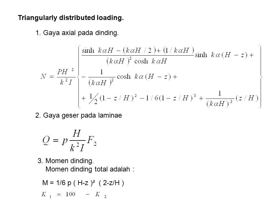 Triangularly distributed loading. 1. Gaya axial pada dinding. 2. Gaya geser pada laminae 3. Momen dinding. Momen dinding total adalah : M = 1/6 p ( H-