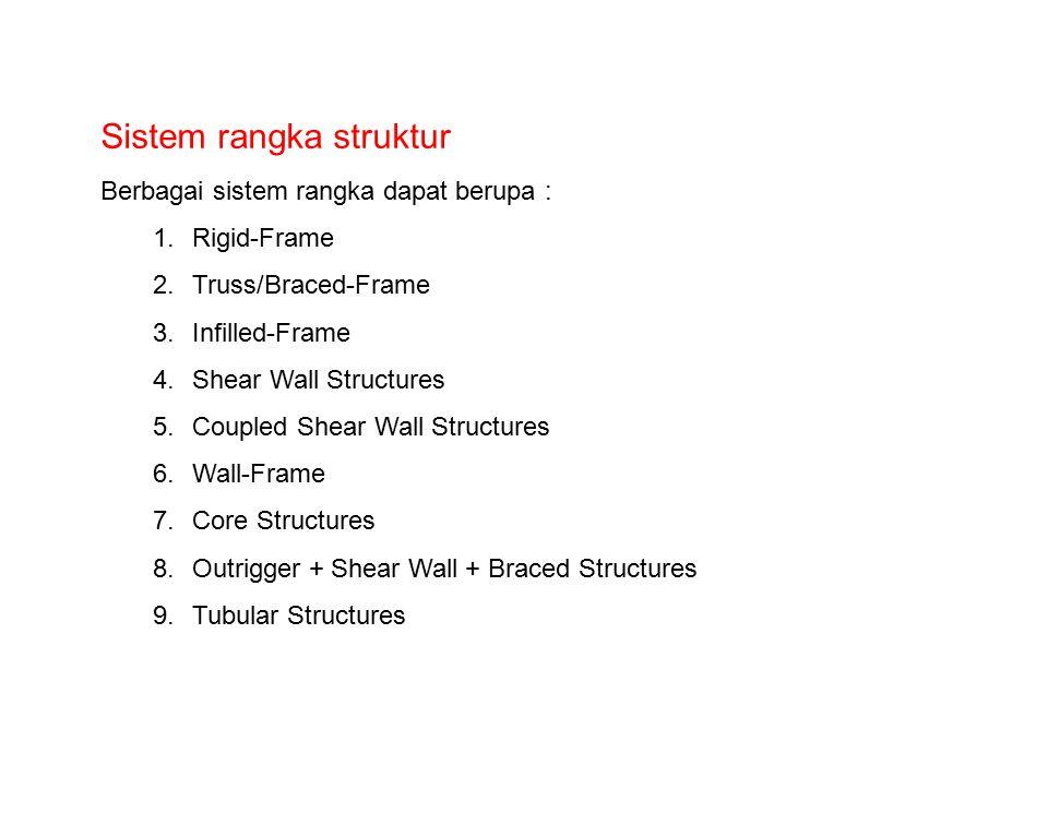 Sistem rangka struktur Berbagai sistem rangka dapat berupa : 1.Rigid-Frame 2.Truss/Braced-Frame 3.Infilled-Frame 4.Shear Wall Structures 5.Coupled She