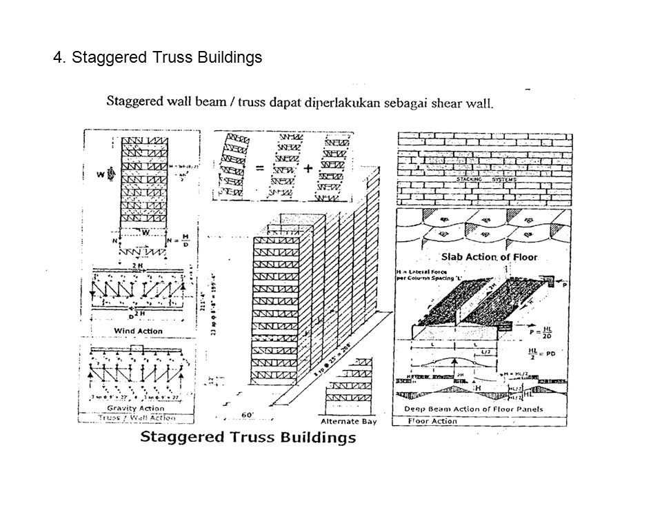 4. Staggered Truss Buildings