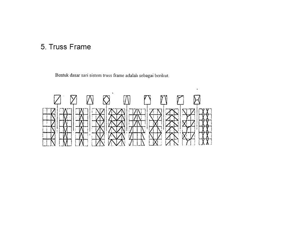 5. Truss Frame