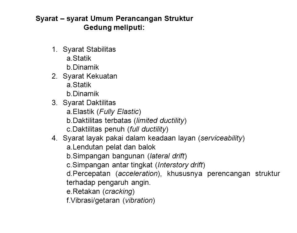 1.Syarat Stabilitas a.Statik b.Dinamik 2.Syarat Kekuatan a.Statik b.Dinamik 3.Syarat Daktilitas a.Elastik (Fully Elastic) b.Daktilitas terbatas (limit