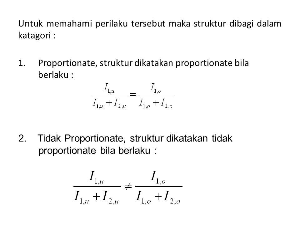 Untuk memahami perilaku tersebut maka struktur dibagi dalam katagori : 1.Proportionate, struktur dikatakan proportionate bila berlaku : 2. Tidak Propo