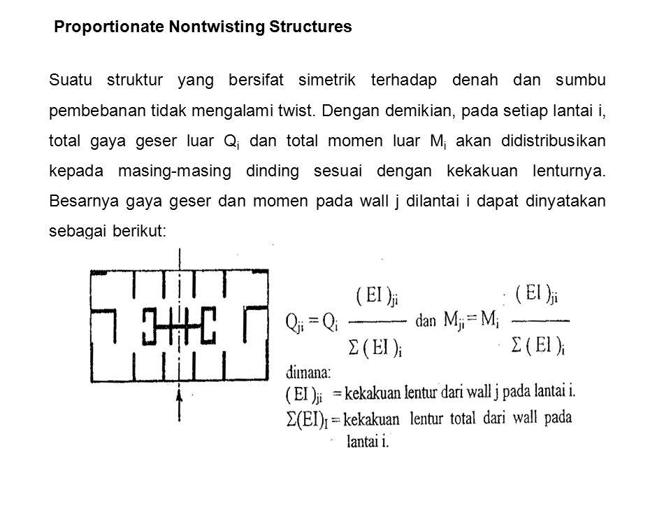 Suatu struktur yang bersifat simetrik terhadap denah dan sumbu pembebanan tidak mengalami twist. Dengan demikian, pada setiap lantai i, total gaya ges