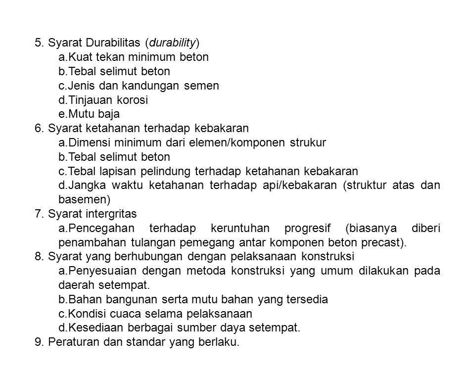 6. Soft story effect 7. Ketidakteraturan struktur 8.