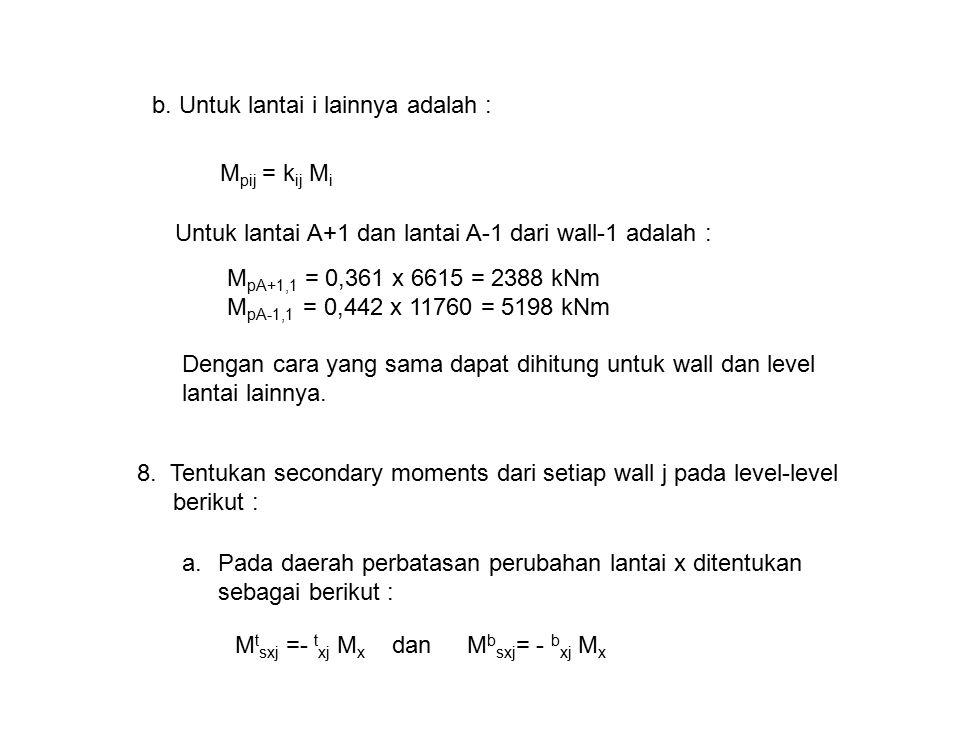 b. Untuk lantai i lainnya adalah : M pij = k ij M i Untuk lantai A+1 dan lantai A-1 dari wall-1 adalah : M pA+1,1 = 0,361 x 6615 = 2388 kNm M pA-1,1 =